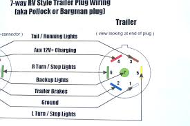 7 blade trailer harness wiring diagram local 7 blade wiring diagram wiring diagram datasource 7 blade trailer wiring kit 7 blade trailer harness