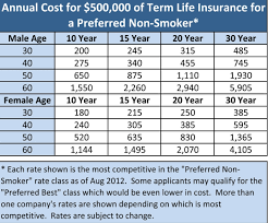 Compare Term Life Insurance Quotes Fascinating Quotes Compare Term Life Insurance Quotes Online