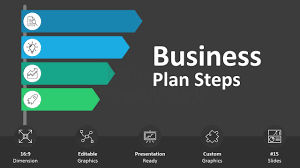 Business Plan In Powerpoint Business Plan Steps Editable Powerpoint Slides