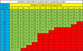Hvac Pressure Chart Superheat And Subcooling Slide Chart