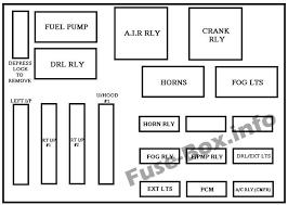 2013 Gl450 Fuse Chart Subaru Gl Fuse Box Wiring Diagram