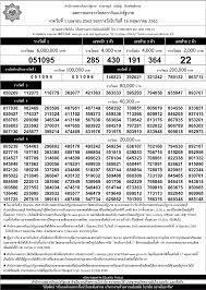 ตรวจหวย ตรวจผลสลากกินแบ่งรัฐบาล 1 เมษายน 2563 ใบตรวจหวย 1/4/63