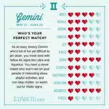 Libra And Gemini
