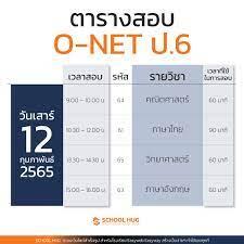 Schoolhug :: ข่าว ปฏิทินการสอบ O-NET 65