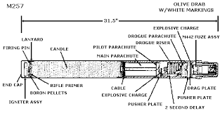 Venn Diagram Civil War War Head Diagram Free Wiring Diagram For You