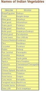 indian vegetables names in english with pictures. Plain Indian NAMES OF INDIAN VEGETABLES  ENGLISH 2 TELUGU To Indian Vegetables Names In English With Pictures T