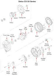 Alternator Wiring Schematic