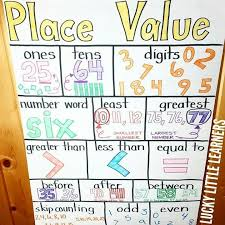 Place Value Chart For 1st Grade Place Value Anchor Chart Math Anchor Charts Math Charts