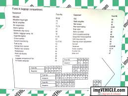 bmw fuse diagram e60 wiring diagram operations bmw fuse box e60 wiring diagram basic bmw e60 m5 fuse diagram bmw fuse diagram e60