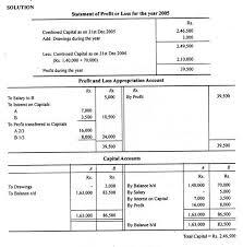 Partnership Accounts Accounting Procedure