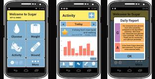 Tracking Blood Sugar Levels Pilot Clinical Study At Umms To Test Sugar Diabetes App