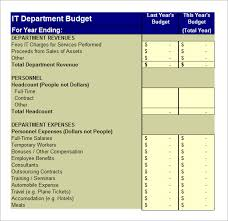 sales department budget template sample it budget