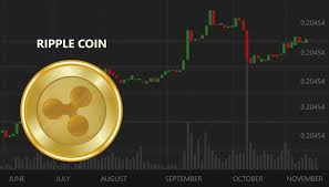 Ripple Coin Value Chart Ripple Coin Decrease Exchange Value Digital Virtual Price Up