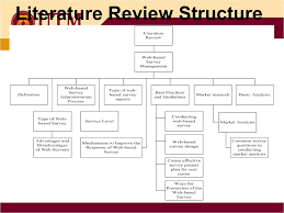 The Literature Review tutorial from RMIT provides very clear information  about literature review preparation and writing  It focuses on what  literature is      YouTube