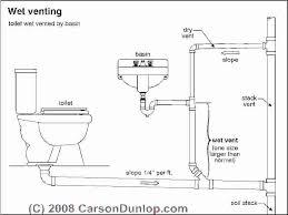 drainpipe sizes bathroom sink plumbing kitchen plumbing diagram kitchen sink sizes bathroom kitchen sink plumbing diagram
