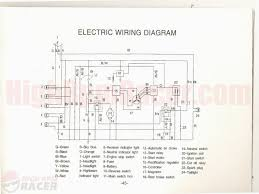 xtreme 90cc atv wiring diagram dolgular com hensim 250 atv wiring diagram at Hensim Atv Wiring Diagram