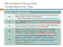 National Research Service Awards Nrsa Institutional Training T