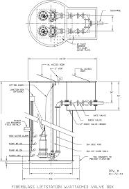 Lift Station Pump Design Section 11 Sanitary Sewer Pump Station Design Standards