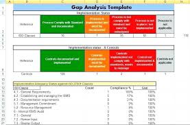 Task Sheet Templates Basic Project With A Part Of Under Spreadsheet ...