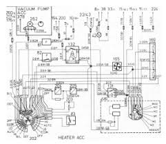 volvo 740 and 760 wiring harness and diagram 1984 1986