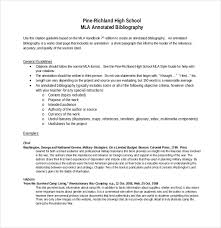 mla annotated bibliography templates sample example pre richland high school mla annotated bibliography