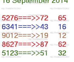 Thai Lottery Result Chart 2014 Thai Lottery Results 16 September 2014 Check Online