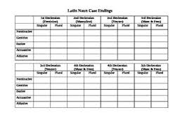 Blank Noun Chart Noun Chart Latin Language Singular Plural