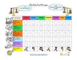 Five Food Groups Tracking Sheet Color The Stars