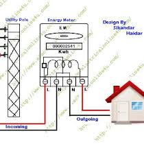 how to wire single phase kwh energy meter Single Phase Meter Wiring Diagram read more · how to wire single phase kwh energy meter with another electrical wiring class, i am gonna to publish a post ab single phase meter socket wiring diagram