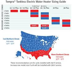 On Demand Water Heater Sizing Chart Pin On Moms House