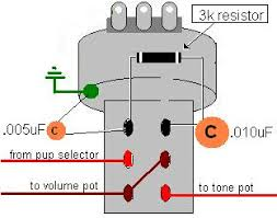 cts push pull pot wiring cts image wiring diagram push pull diagram push image wiring diagram on cts push pull pot wiring