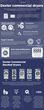 dexter commercial coin dryers