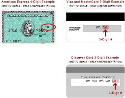 Credit Card Verification Code Help