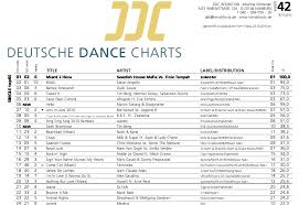 Ddc Charts Bounce 4 Me Hits 22 Of The German Dance Charts Mark Bale