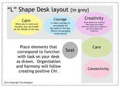 office feng shui desk. feng shui with a twist of lime great layout for the boring but functional office desk