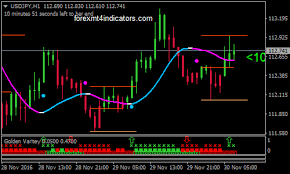 Gold Forex Trading System Forex Mt4 Indicators