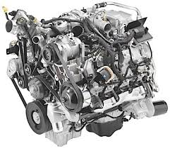 Diagram Of How A Lmm Engine Duramax Engine Wiring Diagram