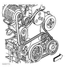 1999 chevrolet tracker serpentine belt routing and timing belt diagrams