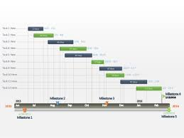 power point gant chart editable powerpoint gantt chart timeline template for project managem