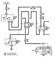 nissan pickup ignition wiring harness wiring diagram basic nissan ignition wiring wiring diagram for younissan ignition wiring wiring diagrams konsult nissan pulsar ignition wiring