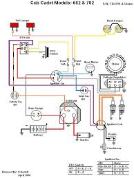 model a ford generator wiring diagram facbooik com Model A Ford Wiring Diagram tractor wiring diagrams model facbooik model a ford wiring diagram with cowl lights
