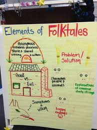 Rocks And Minerals Anchor Chart Folktales Lessons Tes Teach