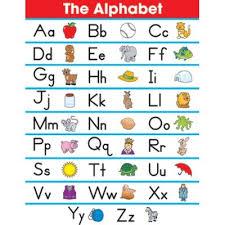 Carson Dellosa The Alphabet Chart 6307