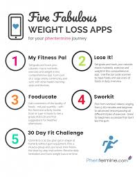 best All About Phentermine images on Pinterest   Motivation     the   best diet pills for women and men that are fast  safe and easy
