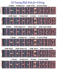 Details About C6th Slide Rule Chart For 6 String Steel Guitar Lap Pedal Every Note Any Key
