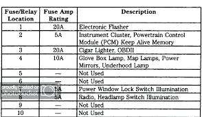 2001 ford ranger fuse box identify 2000 Ford Ranger Fuse Box Under Hood 2000 Ford Explorer Fuse Box