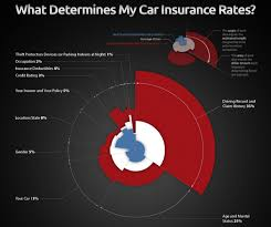 Full Coverage Auto Insurance Quotes Inspiration Cheap Full Coverage Auto Insurance Quotes Save Hundreds