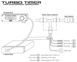 timer wiring diagram timer image wiring diagram blitz dual turbo timer wiring diagram wirdig on timer wiring diagram