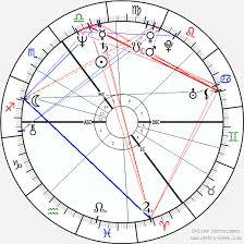 Bob Geldof Birth Chart Horoscope Date Of Birth Astro
