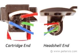 phono cartridge wiring color wiring diagram phono cartridge wiring diagram general electric ac motor